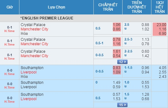 Liverpool bi cam hoa, Yaya Toure giup Man City thang 2-1 hinh anh 17