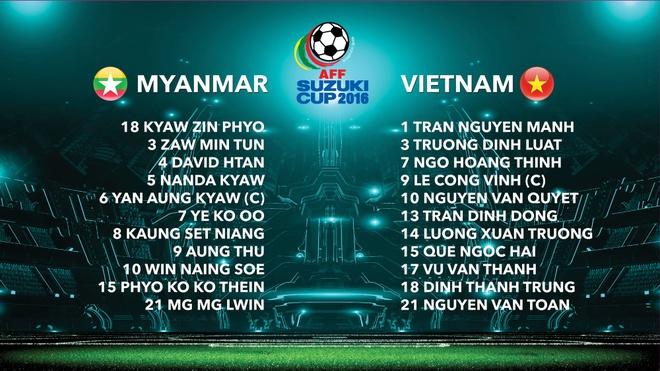 Ha Myanmar 2-1, tuyen Viet Nam khoi dau thuan loi hinh anh 17