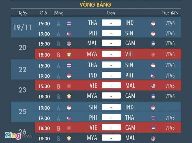 Ha Myanmar 2-1, tuyen Viet Nam khoi dau thuan loi hinh anh 13