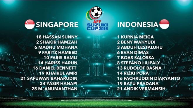 Indonesia doat ve ban ket AFF Cup cung Thai Lan hinh anh 9