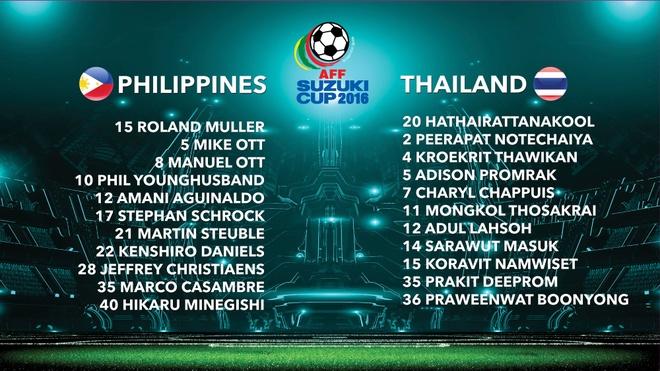 Indonesia doat ve ban ket AFF Cup cung Thai Lan hinh anh 10