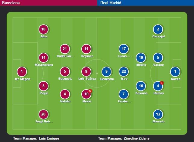 Barca vs Real (1-1): Cuu tinh Sergio Ramos hinh anh 4