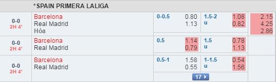 Barca vs Real (1-1): Cuu tinh Sergio Ramos hinh anh 27
