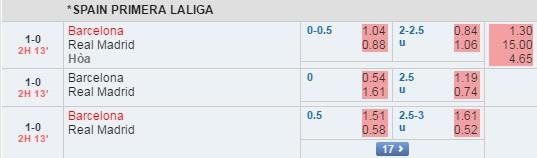 Barca vs Real (1-1): Cuu tinh Sergio Ramos hinh anh 28