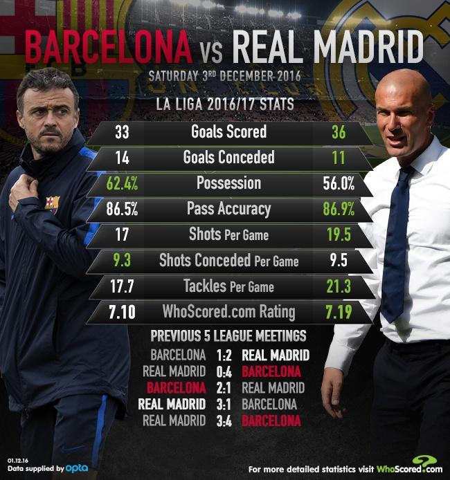 Barca vs Real (1-1): Cuu tinh Sergio Ramos hinh anh 16
