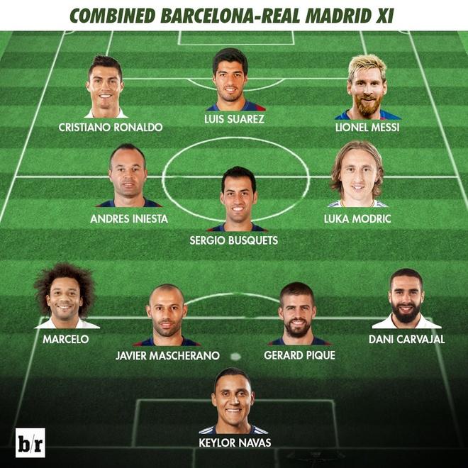 Barca vs Real (1-1): Cuu tinh Sergio Ramos hinh anh 22