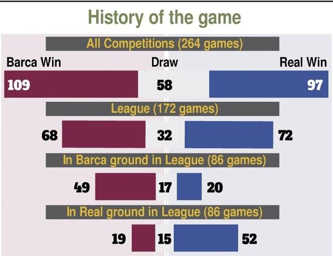 Barca vs Real (1-1): Cuu tinh Sergio Ramos hinh anh 8