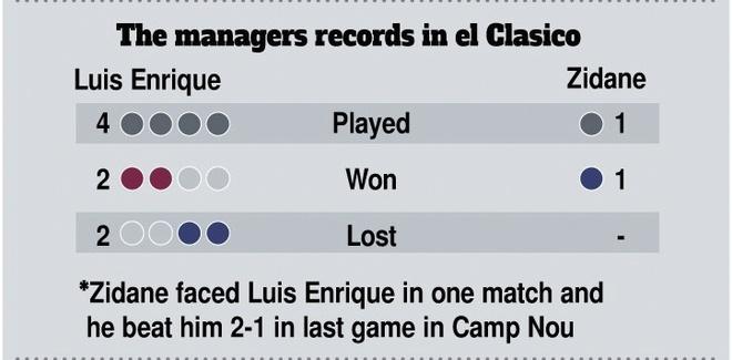 Barca vs Real (1-1): Cuu tinh Sergio Ramos hinh anh 13