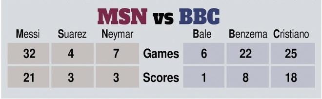Barca vs Real (1-1): Cuu tinh Sergio Ramos hinh anh 14
