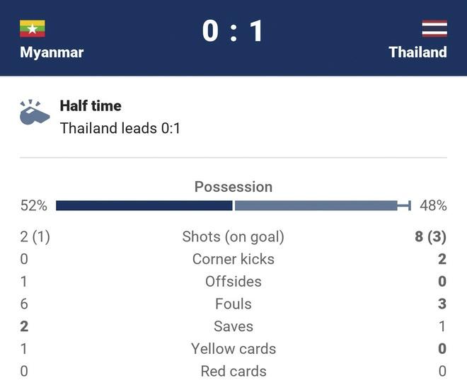 Myanmar vs Thai Lan anh 14