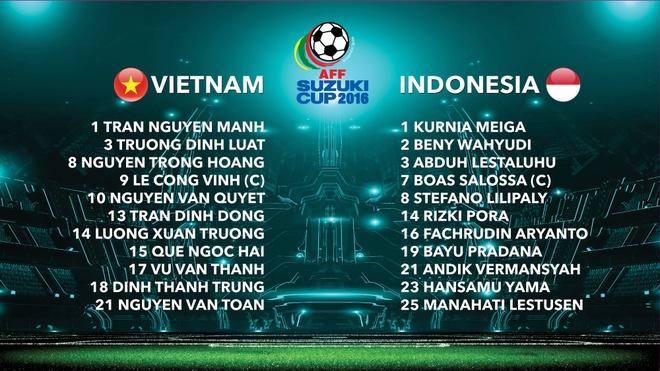 Viet Nam vs Indonesia anh 4
