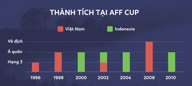 Viet Nam vs Indonesia anh 8