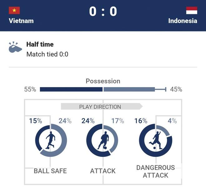 Viet Nam vs Indonesia anh 18