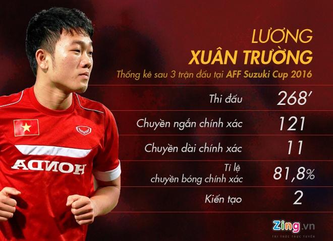 No luc phi thuong, tuyen Viet Nam van chia tay AFF Cup hinh anh 11