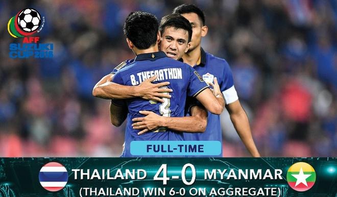 Thai Lan vs Myanmar anh 1