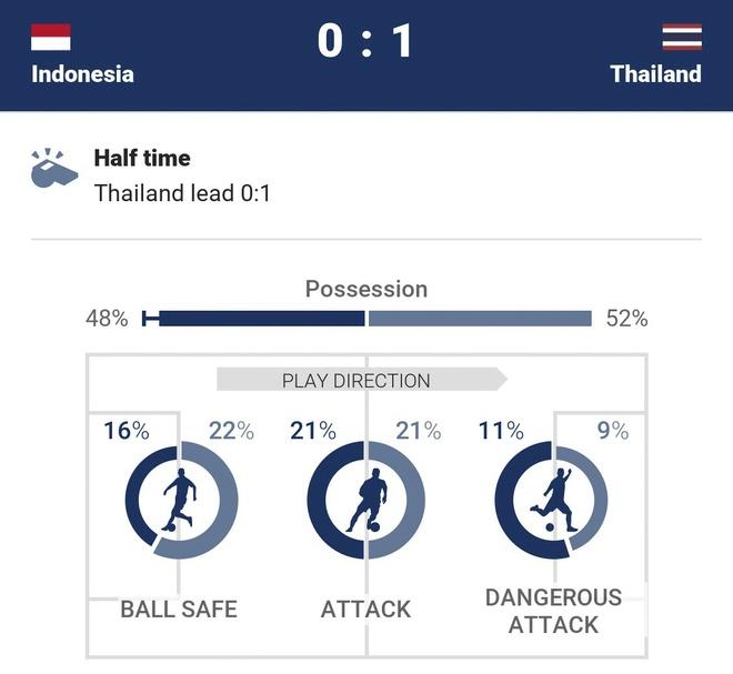 Indonesia vs Thai Lan anh 28