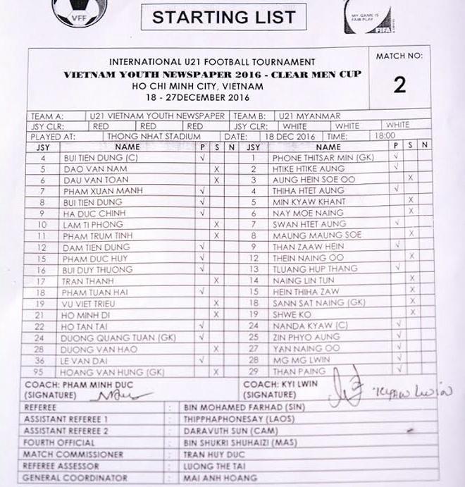 U21 Viet Nam vs U21 Myanmar anh 2