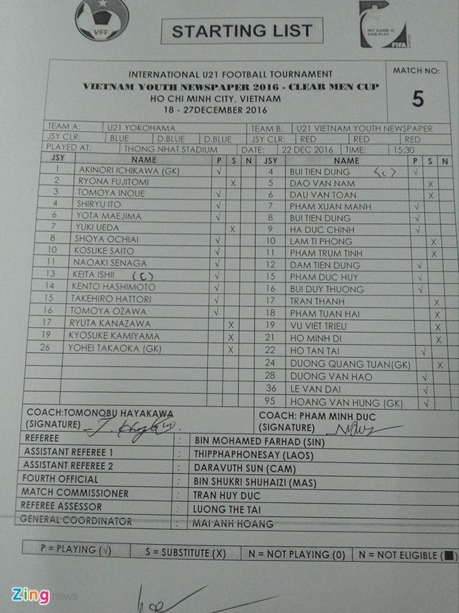 U21 Viet Nam vs U21 Yokohama anh 2