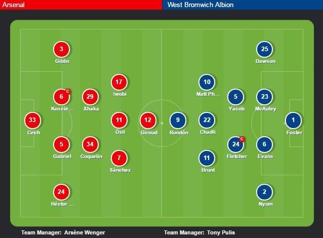 Arsenal 1-0 West Brom: Giroud sam vai nguoi hung hinh anh 4