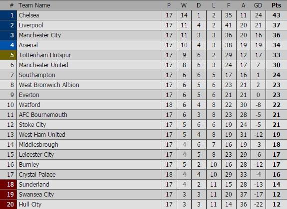 Arsenal 1-0 West Brom: Giroud sam vai nguoi hung hinh anh 11