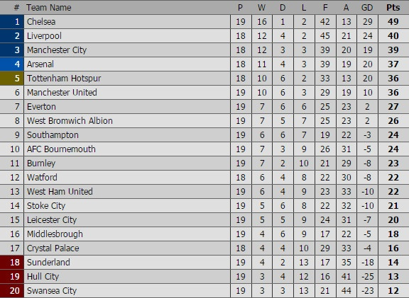 Liverpool vs Man City anh 8