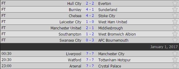 Liverpool vs Man City anh 9