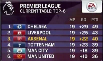 Giroud lap sieu pham 'bo cap' giup Arsenal tro lai top 3 hinh anh 24