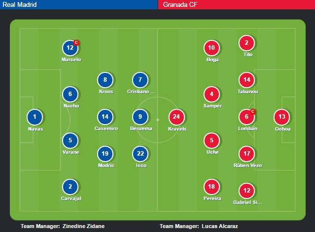 Real Madrid vs Granada anh 3