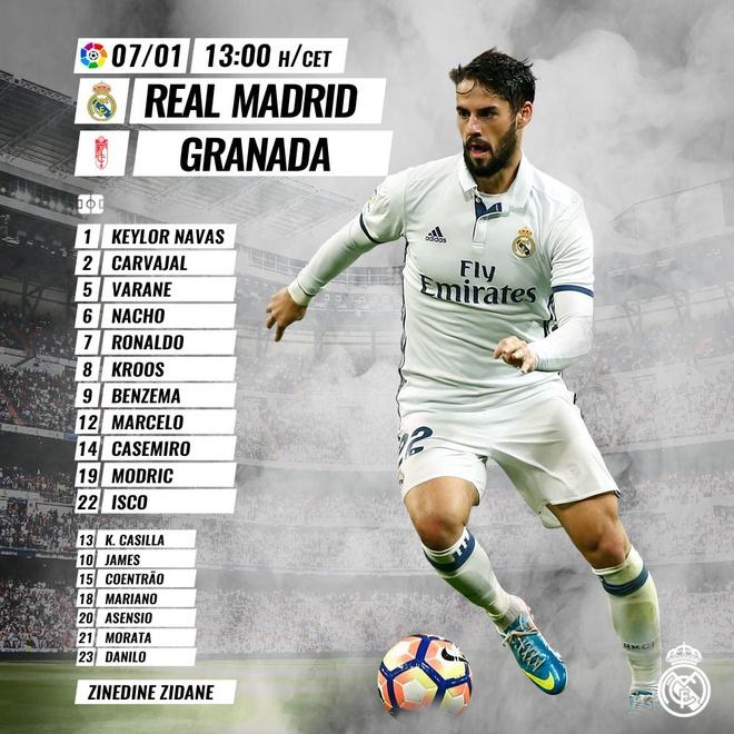 Real Madrid vs Granada anh 4