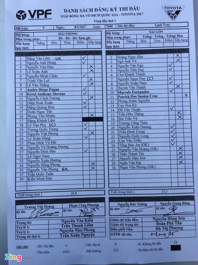 CLB Hai Phong vs Sai Gon anh 6