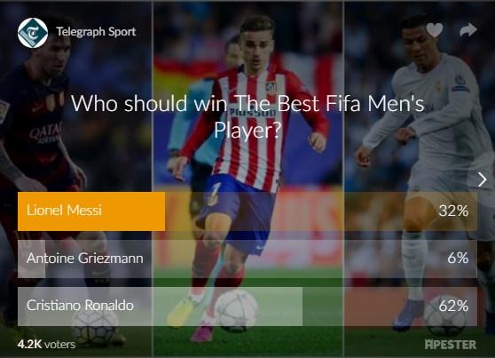 Cau thu hay nhat FIFA 2016: anh 6