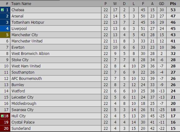Arsenal vs Burnley anh 3