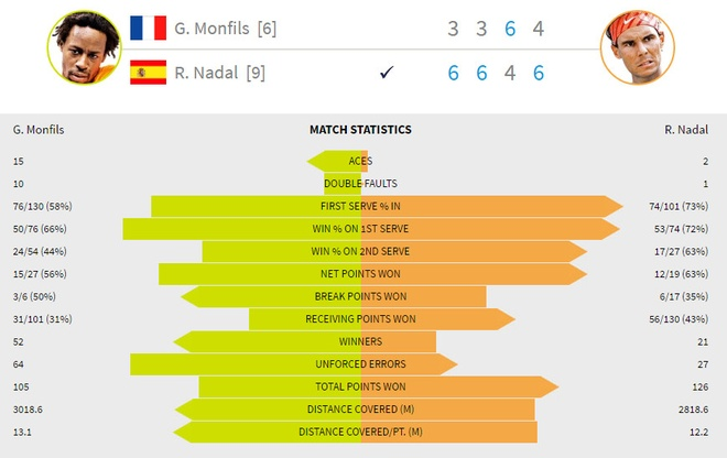 Nadal vao tu ket Grand Slam anh 2