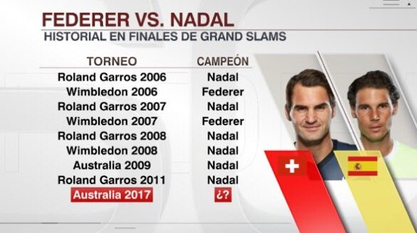 Nadal tao nen tran chung ket trong mo voi Federer hinh anh 3