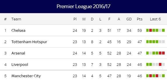 Hull City 2-0 Liverpool: The Kop giuong co trang hinh anh 10