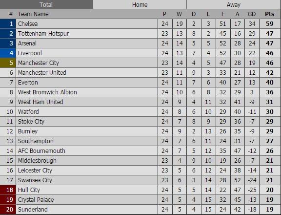 Hull City 2-0 Liverpool: The Kop giuong co trang hinh anh 2