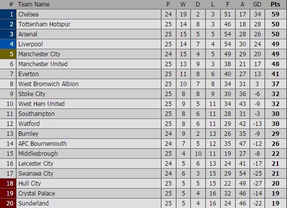 Liverpool 2-0 Tottenham: The Kop tro lai top 4 hinh anh 2