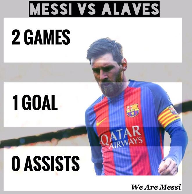 Alaves vs Barcelona anh 7