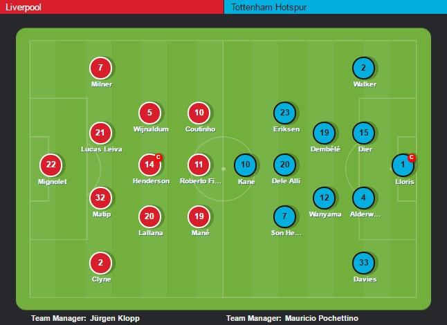 Liverpool 2-0 Tottenham: The Kop tro lai top 4 hinh anh 4
