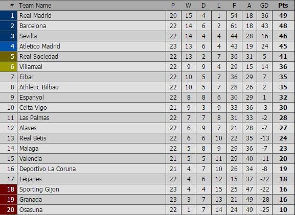Real vs Espanyol anh 6