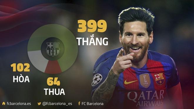 Messi duoc tiep don nhu ong hoang tai Ai Cap hinh anh 9