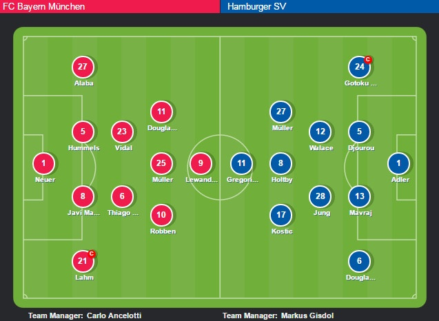 Bayern Munich vs Hamburg anh 4