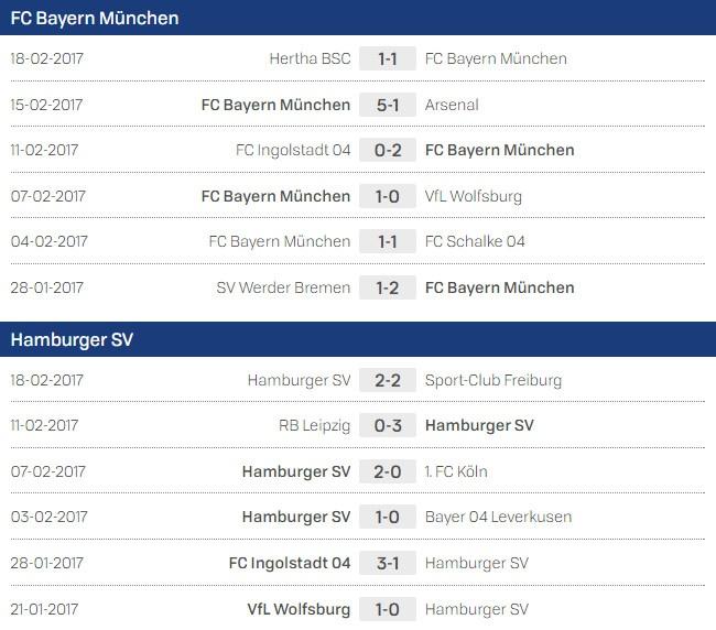 Bayern Munich vs Hamburg anh 14