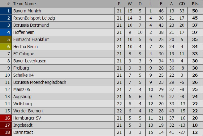 Bayern Munich vs Hamburg anh 11