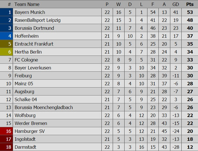 Bayern Munich vs Hamburg anh 3