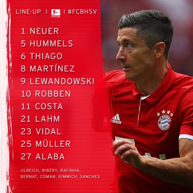 Bayern Munich vs Hamburg anh 5