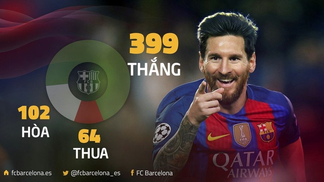 Atletico Madrid 1-2 Barcelona: Messi sam vai nguoi hung hinh anh 6