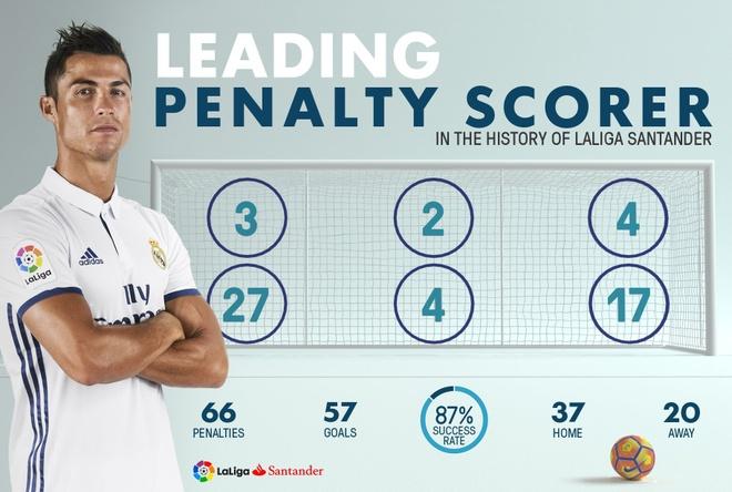 5 cau thu Real khong hai long voi Ronaldo hinh anh 2