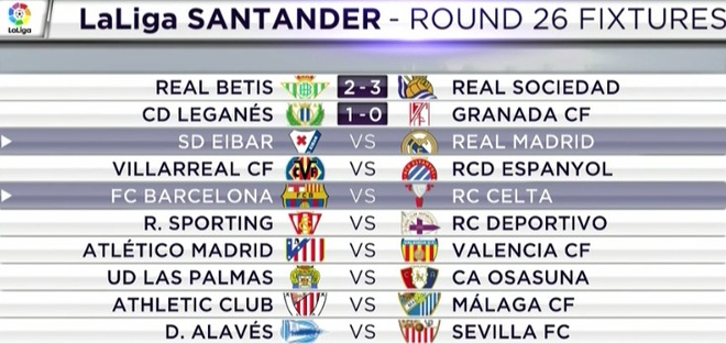 Eibar vs Real Madrid anh 11