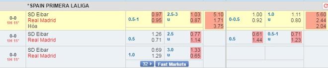 Eibar 1-4 Real: Benzema toa sang trong ngay vang CR7 hinh anh 13